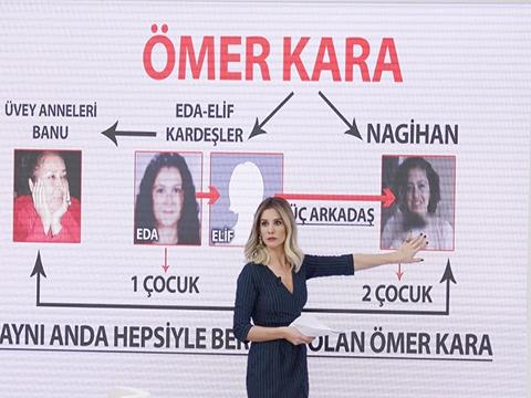 """Esra Erol'da… """"MELEKLERLE KONUŞUYORUM"""" DEDİ, HAREM KURDU!"""