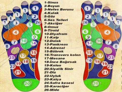 Mucize Çorap...KISA SÜREDE TÜKETİLDİ!